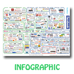 Social Media is Complicated [Infographic]