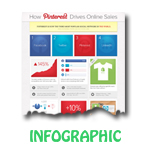 Pinterest Marketing Drives Sales [Infographic]