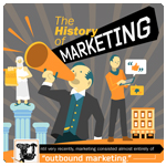 The History of Marketing [Infographic]