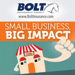 Interesting Marketing Trends of Small Businesses [Infographic]