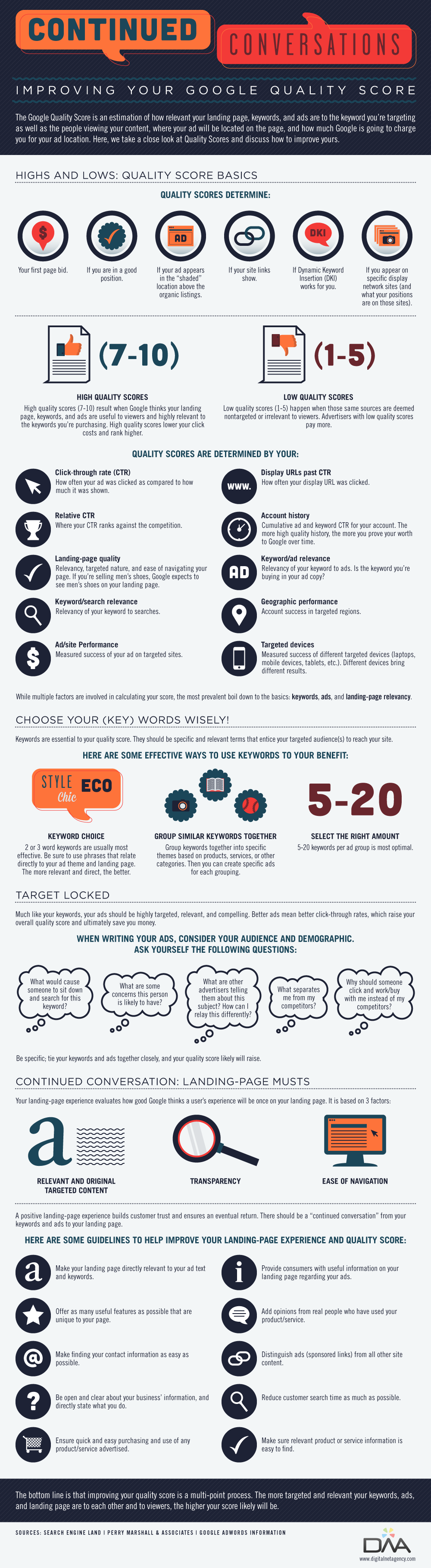 Improve Google Quality Score Infographic