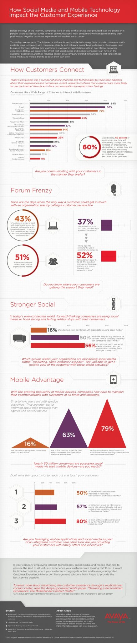 How Social Media and Mobile Technology Impact the Customer Experience