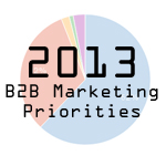 2013 B2B Marketing Priorities [Study]
